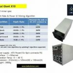 Baikal Miner Giant X10 Multialgorithm X11-Quark-Qbit-Skien-Myriad ASIC and PSU