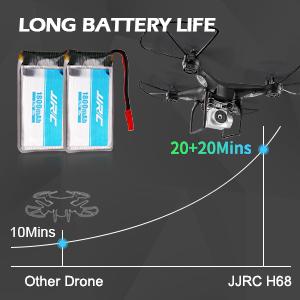 Ultra Long Flying Time